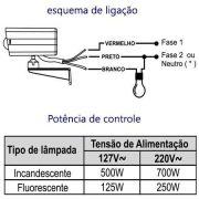 SENSOR DE PRECENÇA P/ AREA EXTERNA (RESISTENTE) MPX-40F - MG