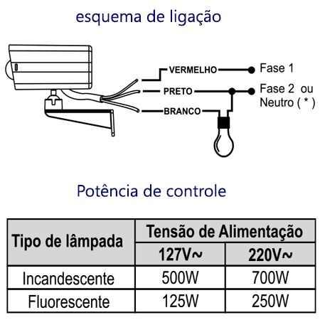 SENSOR DE PRECENÇA P/ AREA EXTERNA (RESISTENTE) MPX-40F - MG  - Giamar