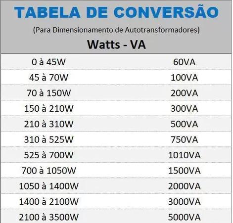 TRANSFORMADOR   50W ENTRADA 220/SAIDA INDUSAT