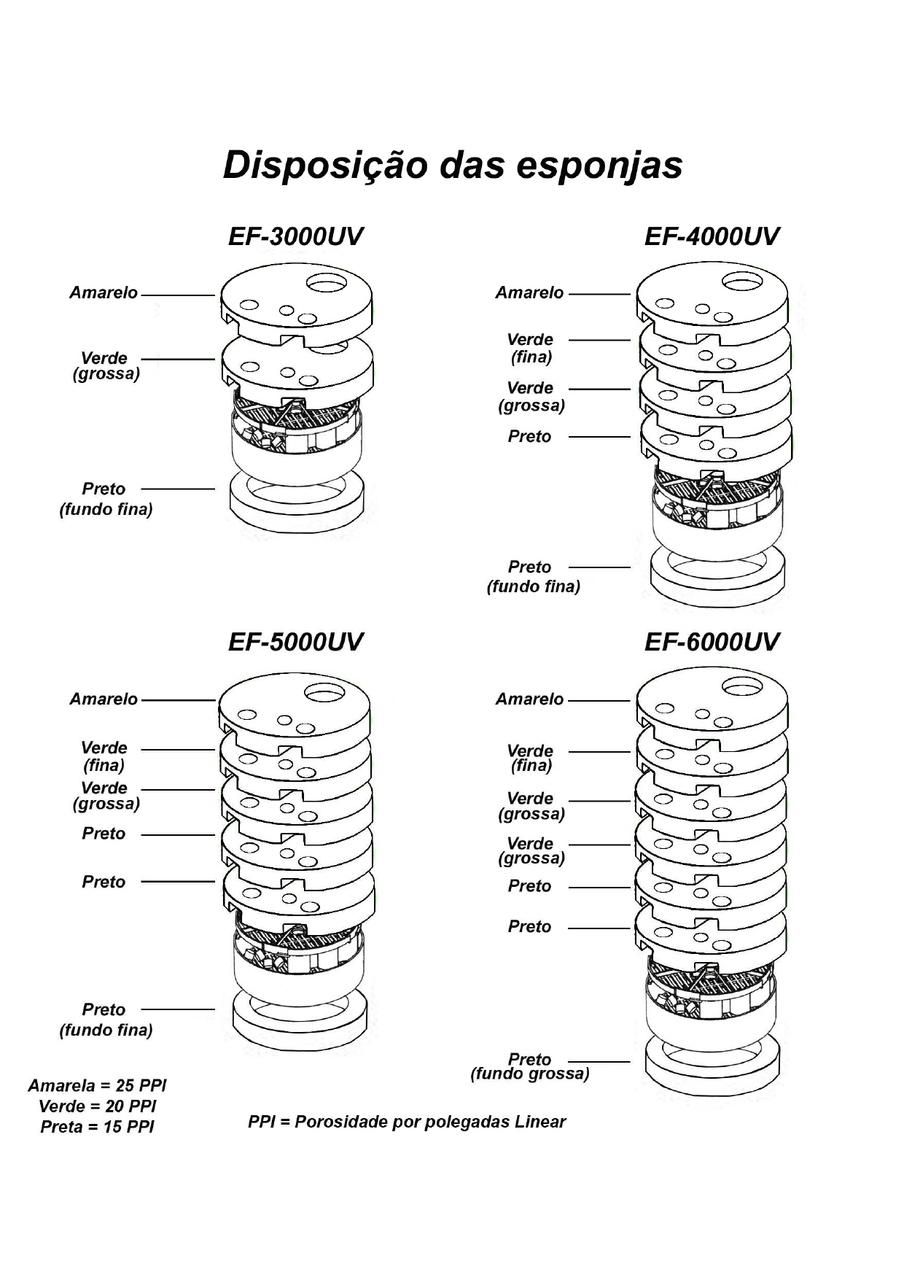Atman Esponja Preta Fina Pressurizado Ef-3000, 4000, 5000