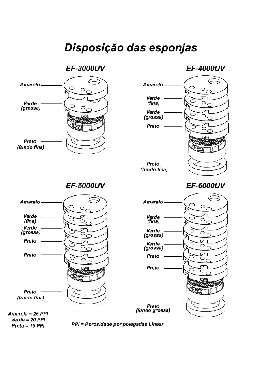 Atman Esponja Preta Grossa De Fundo Pressurizado Ef-6000