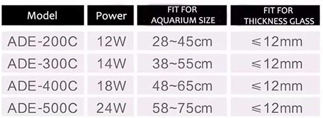 Luminária Led Sunsun Ade 300 C 7.500k 14 W Bivolt 38 a 55cm