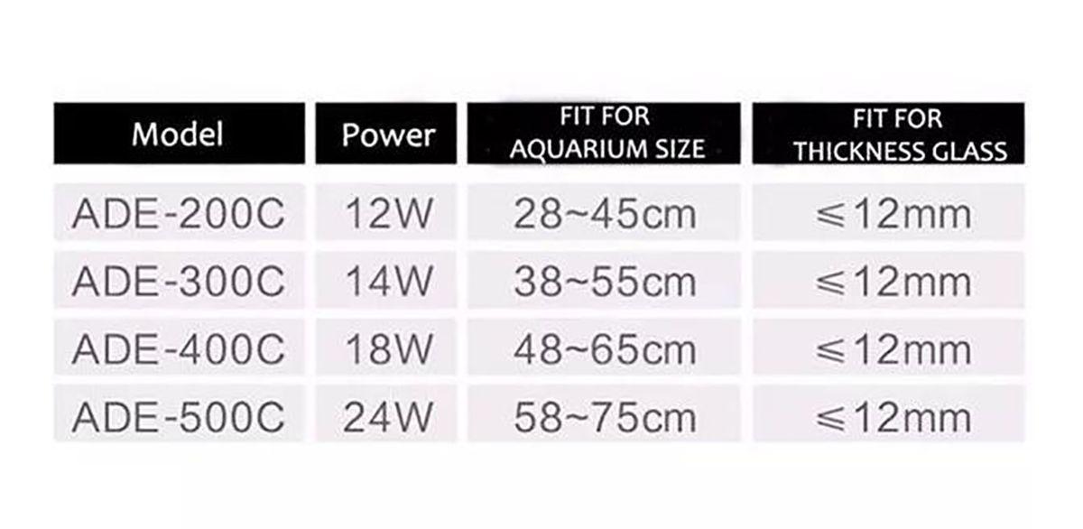 Sunsun Luminária Led Ade-200c 12w Bivolt 28 A 45cm Aquário