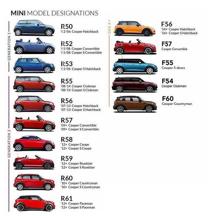 Disco de Freio Traseiro MINI Cooper S 1.6 R56, R57, R58 E R59 BD8571 (PAR)