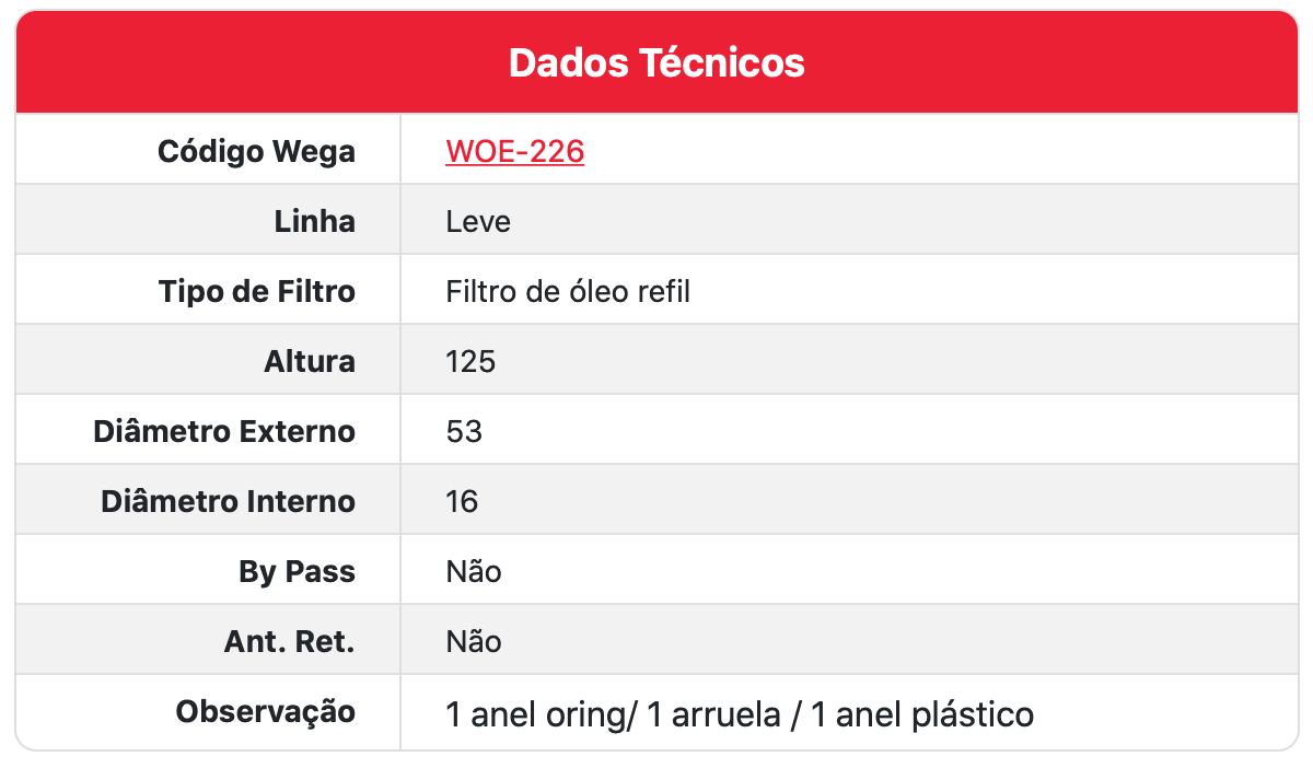 Filtro de Óleo MINI F56 1.2 / 1.5 / 2.0 ATÉ 2018 WOE226