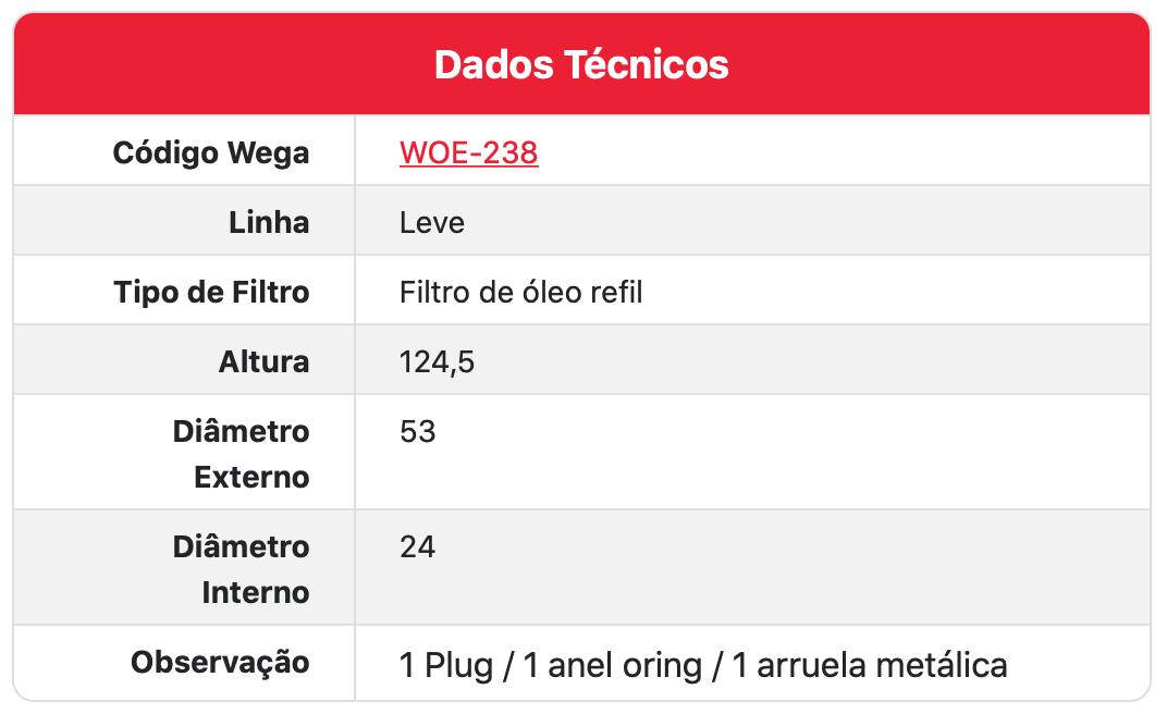 Filtro de Óleo MINI F56 1.5 / 2.0 2019/... WOE238