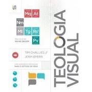 Teologia Visual | Tim Challies