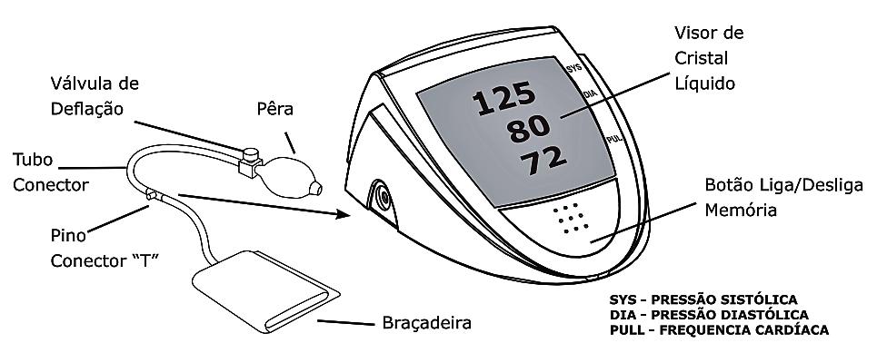 Aparelho de Pressão Digital de Braço - G-TECH Semi-Automático BP3ABOH