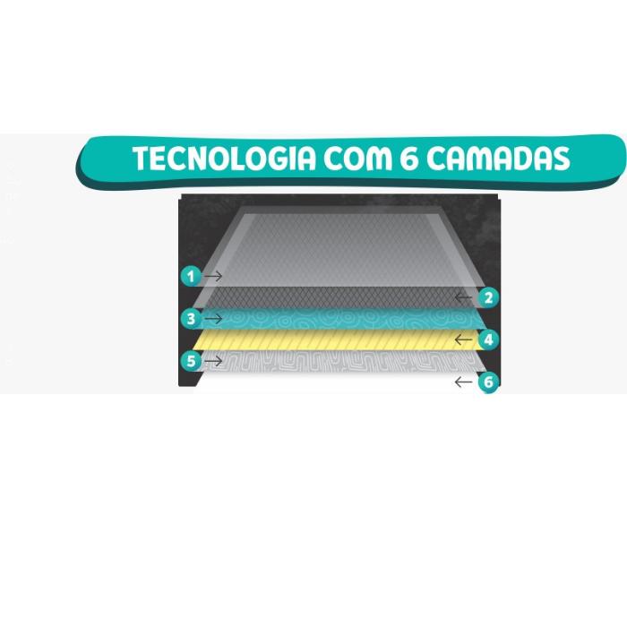 Tapete Higiênico Mb Pet Carvão Ativado 120un Ultraabsorvente  - Baratinho Online