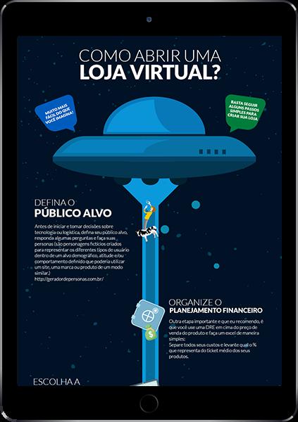 Infográfico: Como abrir uma loja virtual?