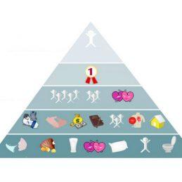 Pirâmide de Maslow: por que ela é importante para as vendas?