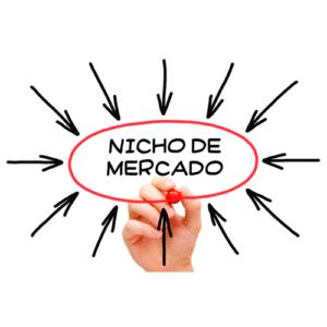 Nichos de mercado inexplorados – Como escolher um nicho de mercado para atuar online?