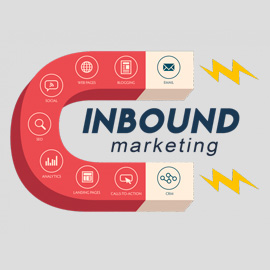Como o Inbound Marketing pode alavancar as vendas no e-commerce?