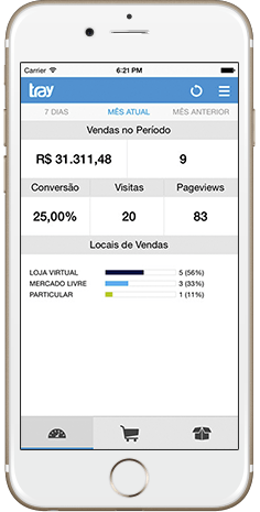Painel Administrativo Iphone