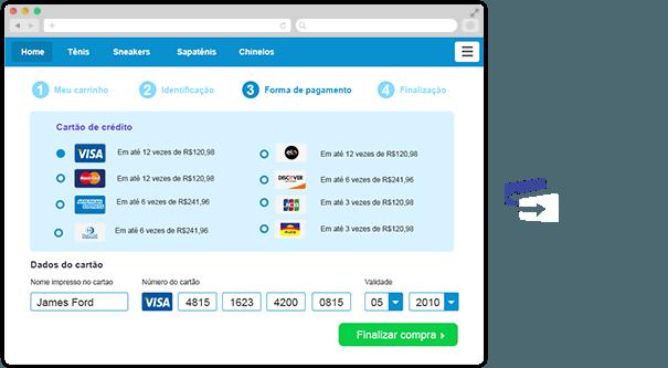 Solução de pagamento por Checkout Transparente